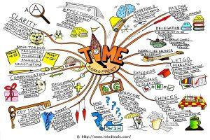 Bật mí 9 cách quản lý thời gian giúp bạn thành công trong công việc